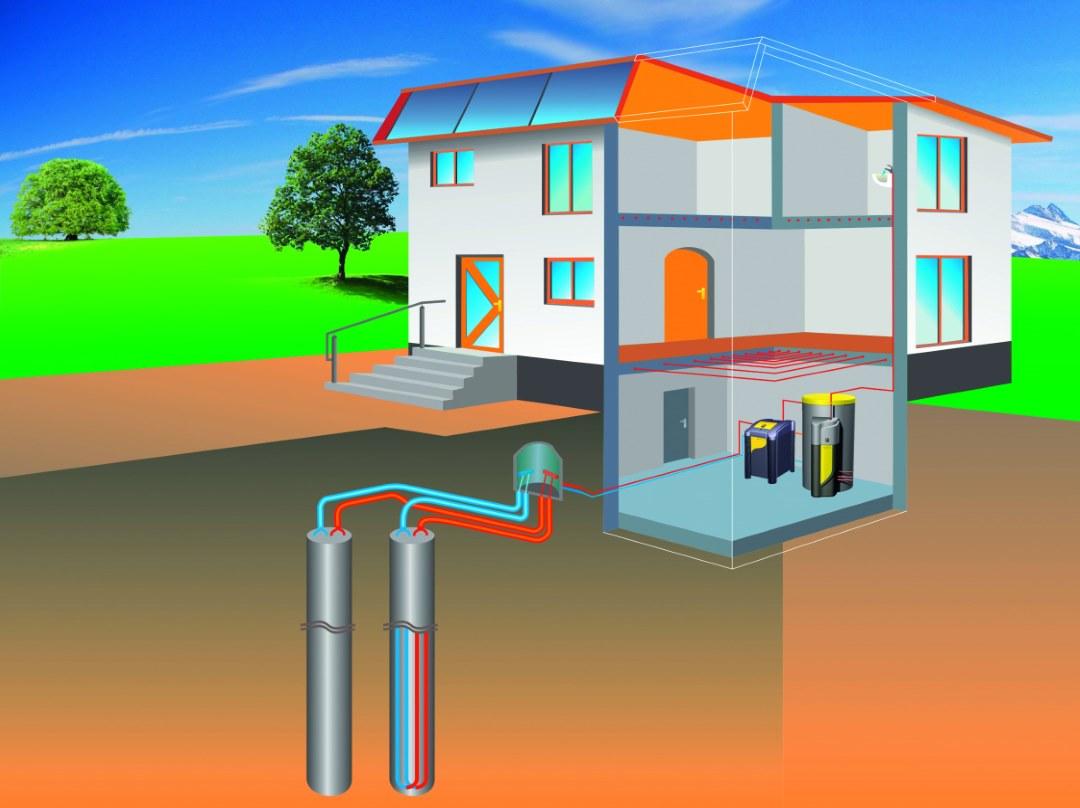 Geotermia compatta con canestri geotermici